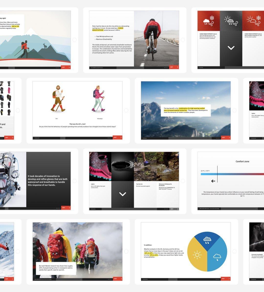 Beispiel Slides