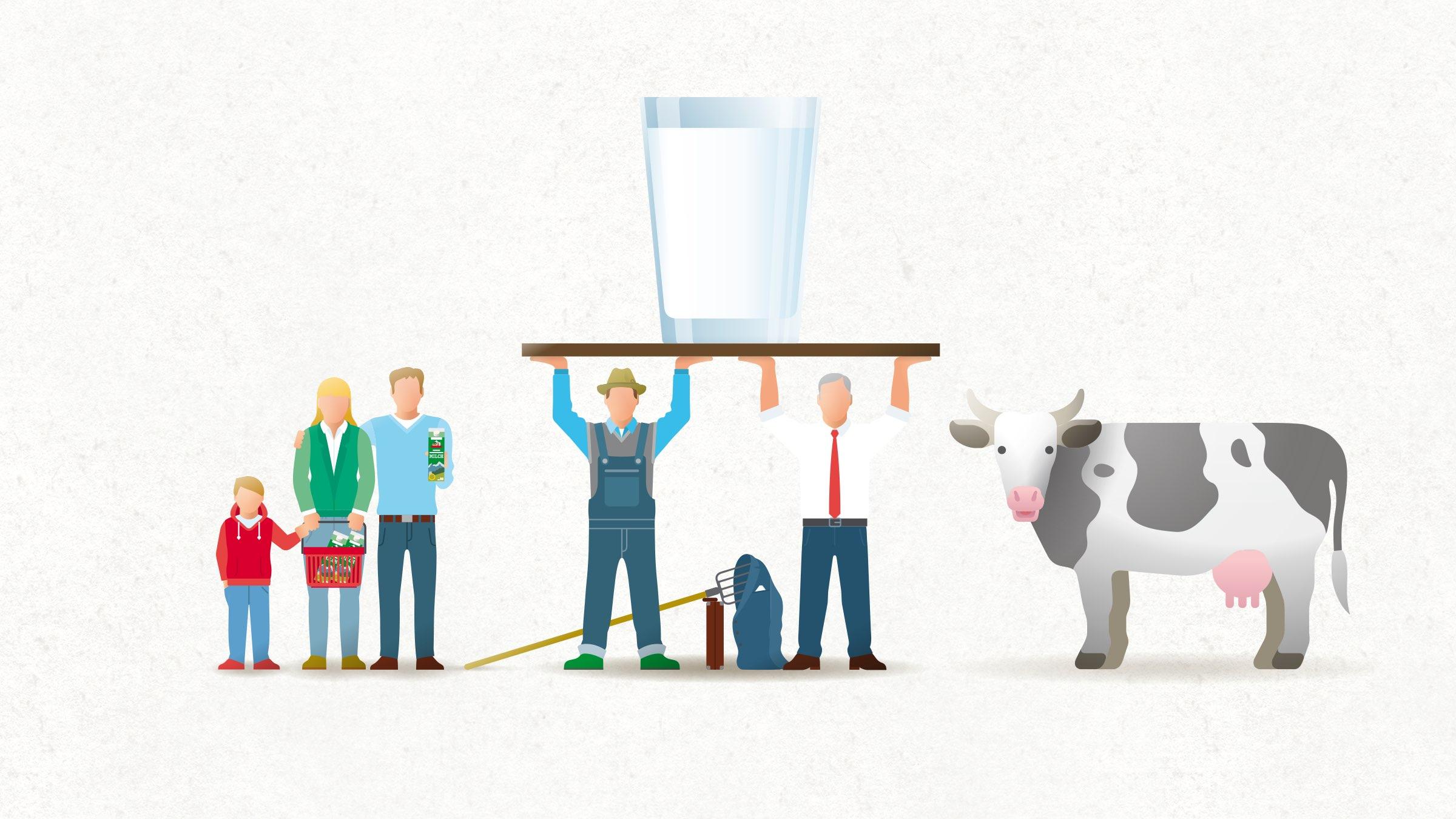 Bergbauernmilch Imagefilm